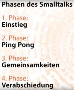 Die vier Phasen des Smalltalks zum Kontakte knüpfen: Einstieg, Ping Pong, Gemeinsamkeiten, Verabschiedung