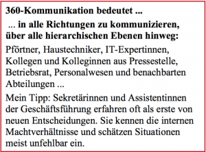 Was ist 360-Grad-Kommunikation – Definition